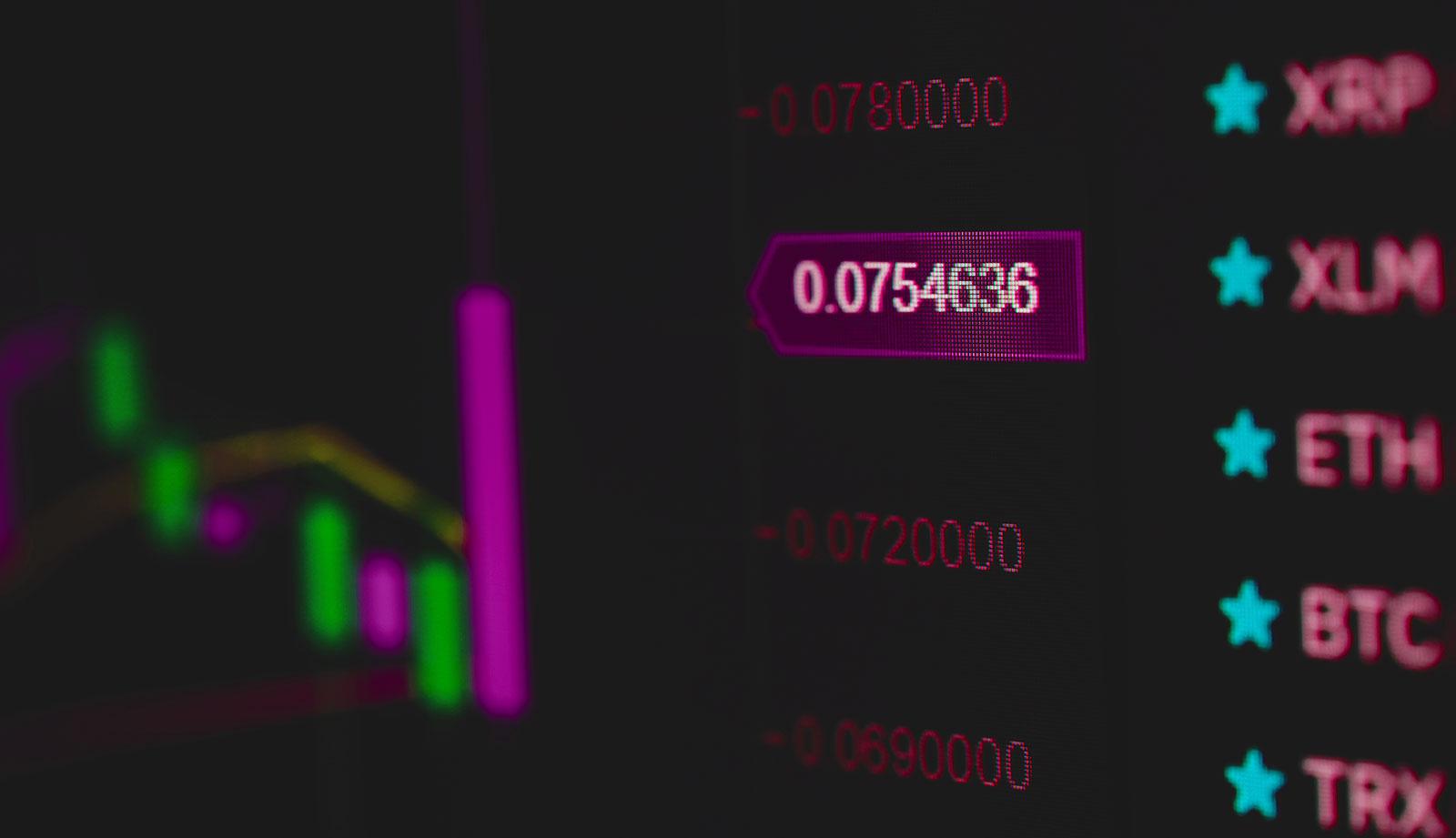 Crypto Marketing Price Volatility