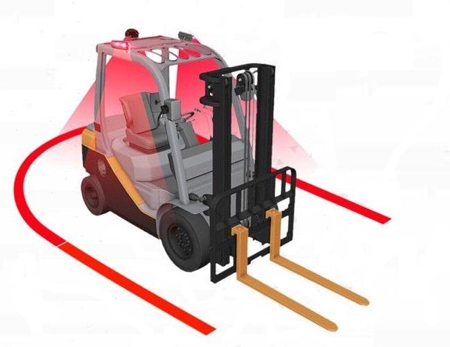 Zestaw ostrzegawczczych świateł LED do wózka widłowego