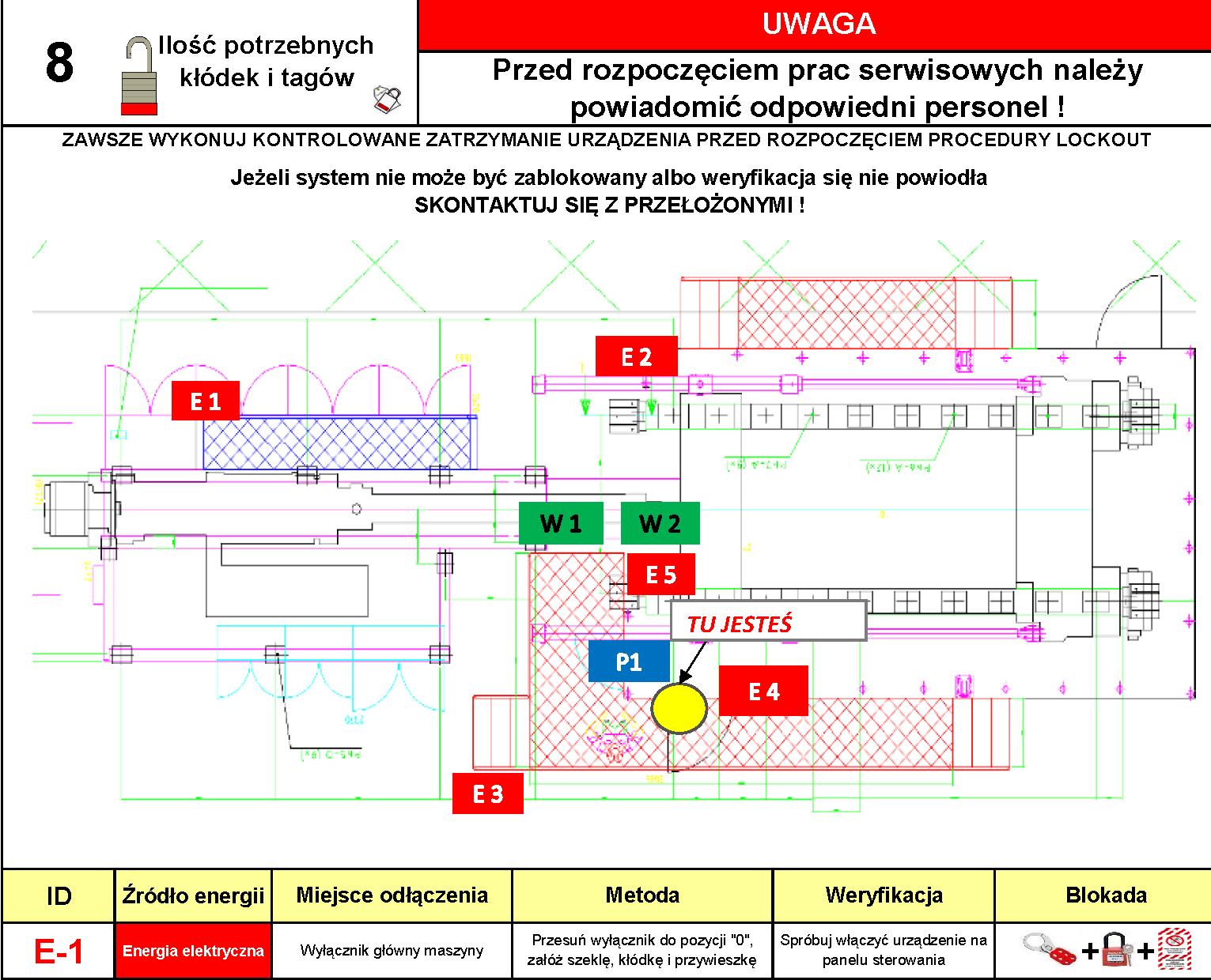 schemat miejsc odcięcia energii w instrukcji LOTO
