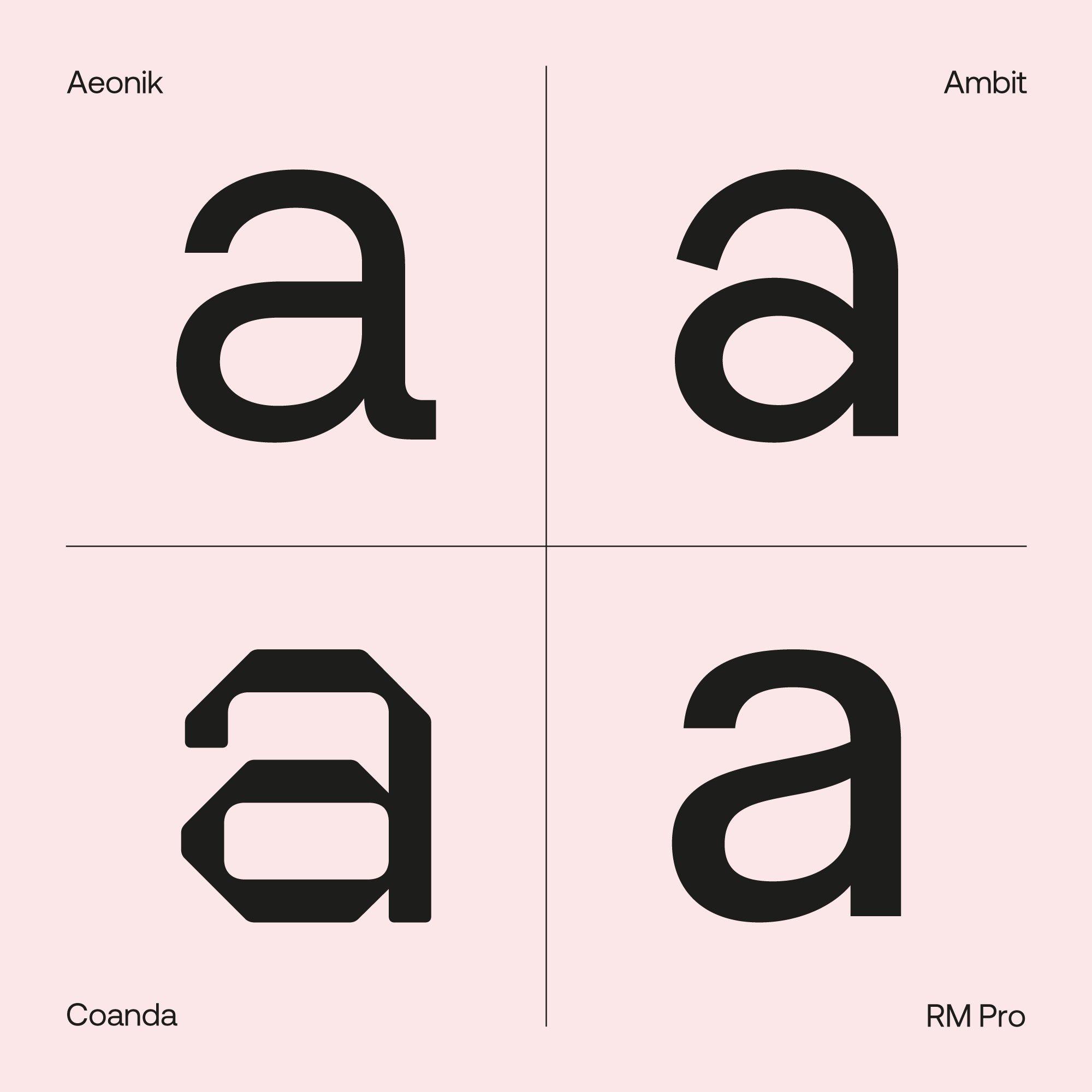 The CoType — Foundry Family - Aeonik, Ambit, Coanda and RM Pro