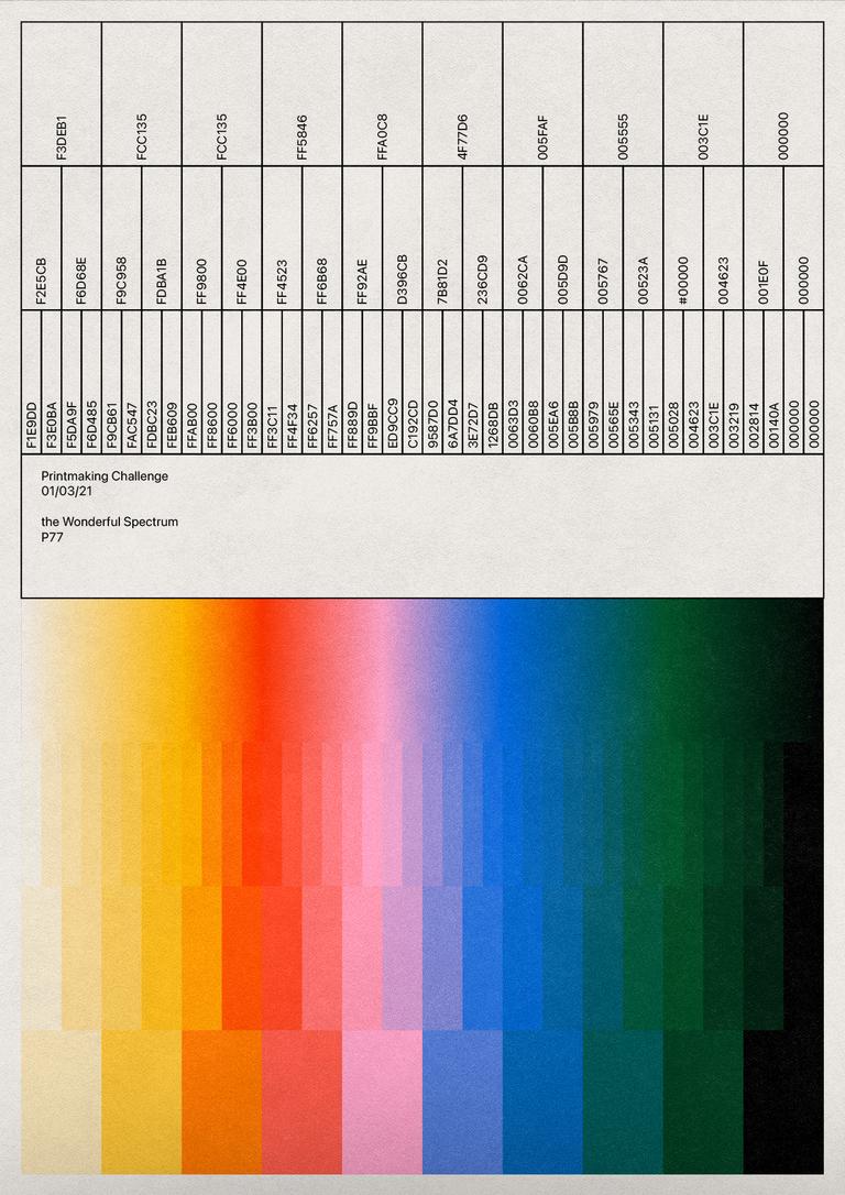 Jerry-Lee Bosmans —The Wonderful Spectrum