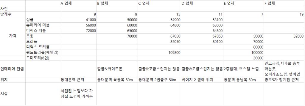 vol33_seouldalbit_screenshot 0