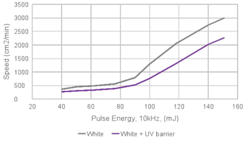 UV barrier graph 2.png