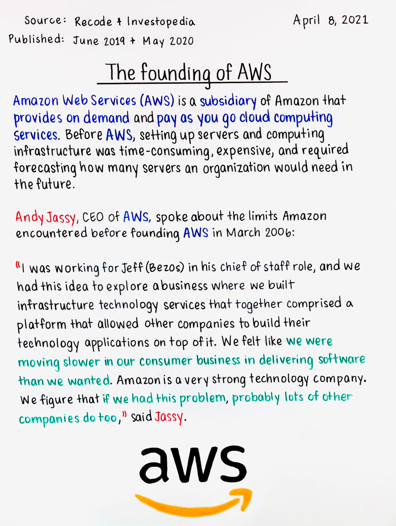 The founding of AWS