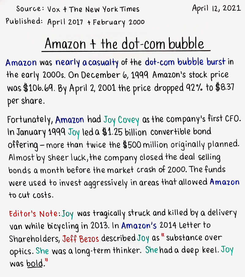 Amazon & the dot-com bubble