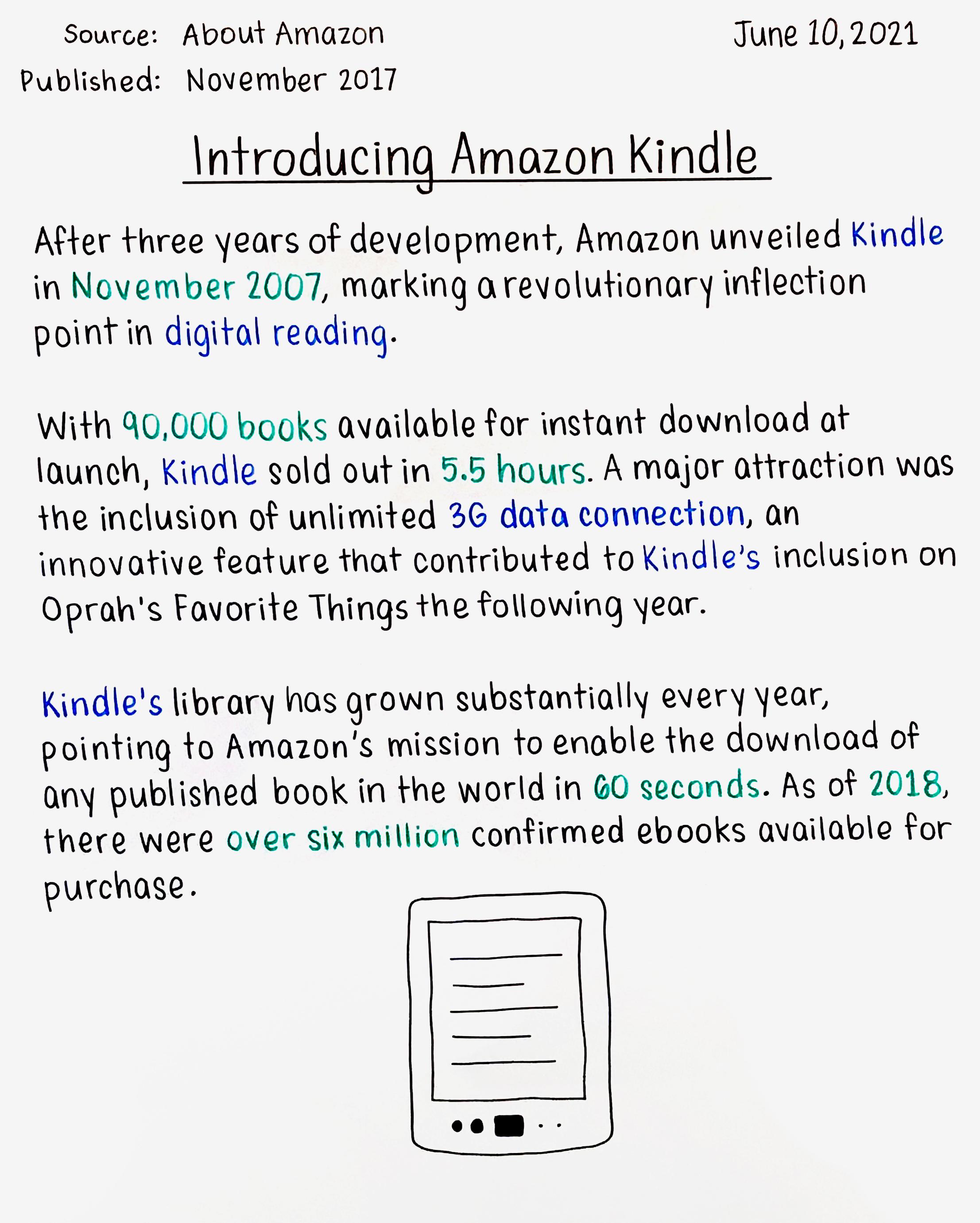 Introducing Amazon Kindle