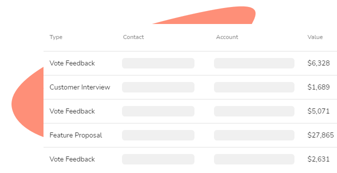 ProdCamp Customer feedback list