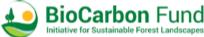 Bio Carbon Fund
