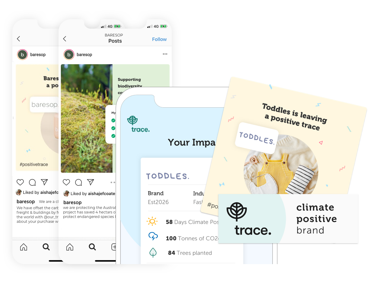 Marketing package, instagram posts, impact url, trace announcement