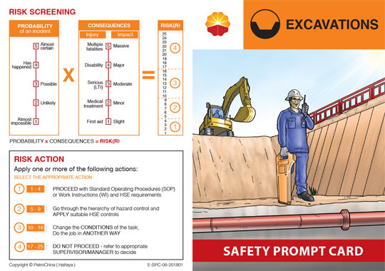 PetroChina Induction Carry Cards