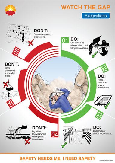PetroChina Key Message Poster