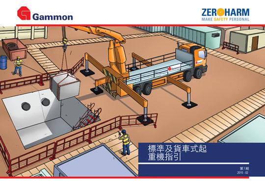Gammon manual