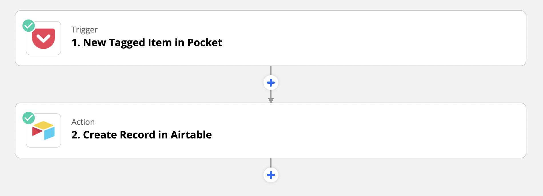Zapier pocket to Airtable Zap