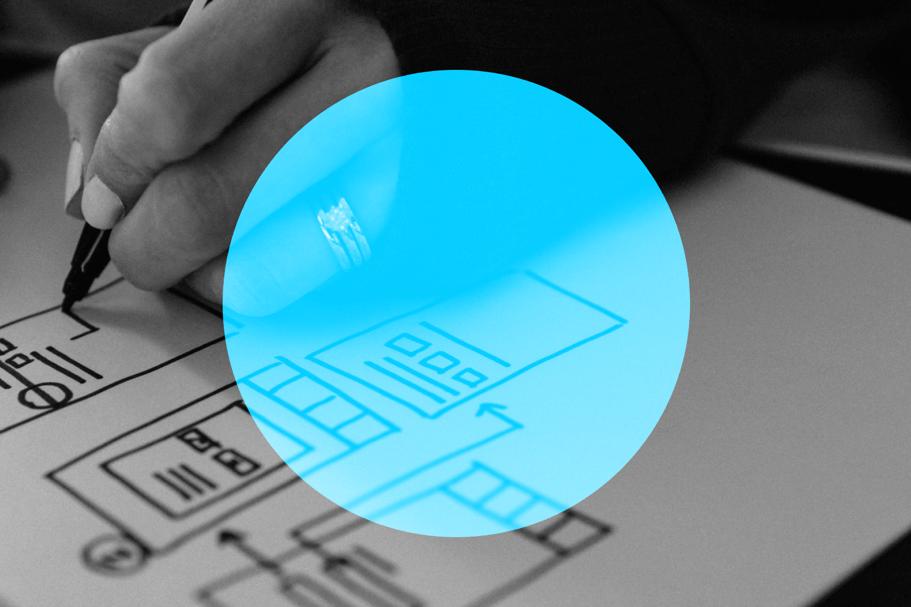 A comprehensive list of UX design methods & deliverables