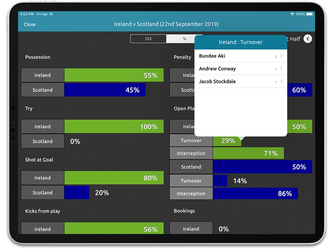 Rugby live stats on Performa Sports iPad app