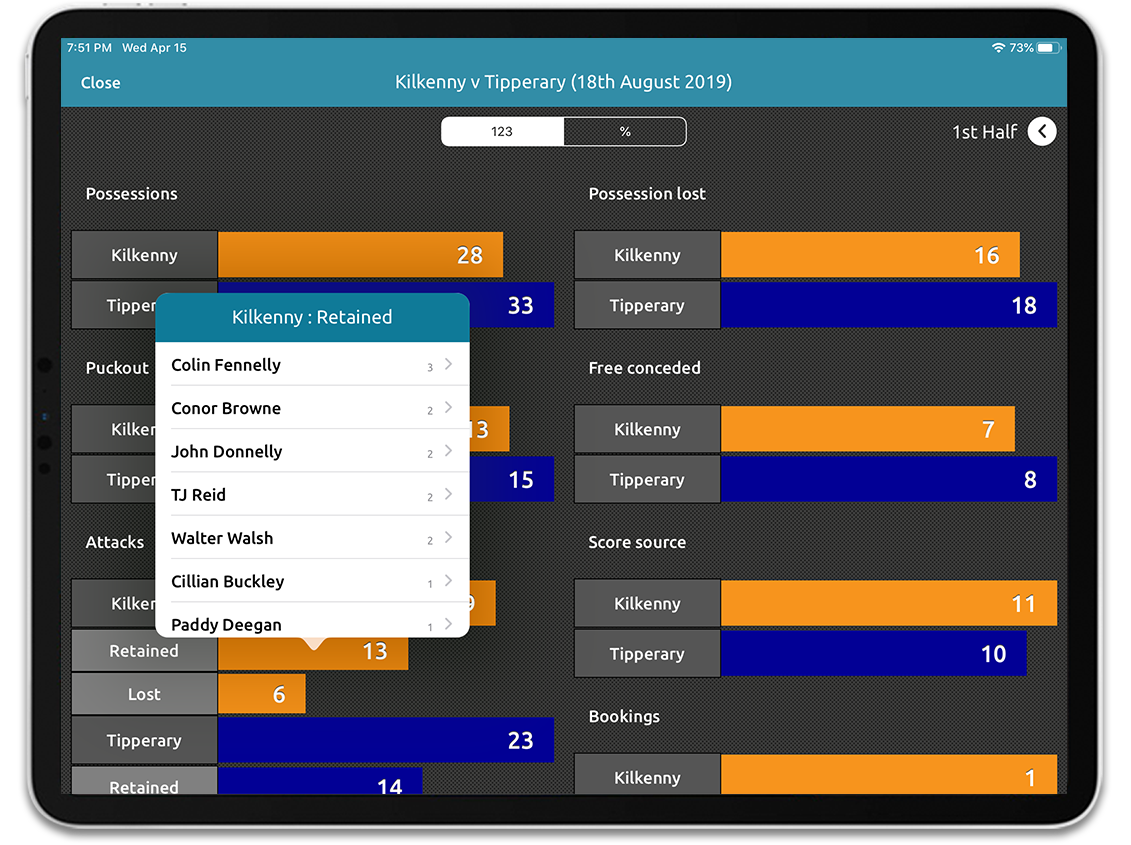 Hurling live stats on Performa Sports iPad app