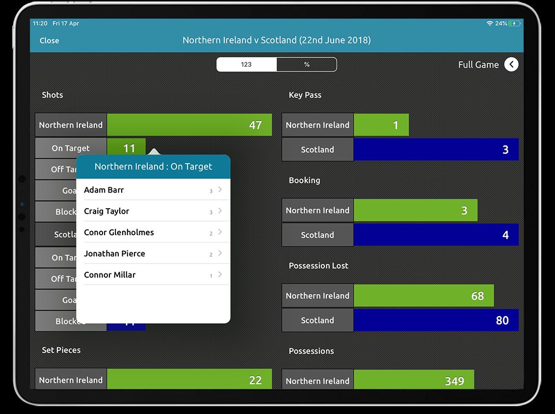 Futsal live stats on Performa Sports iPad app