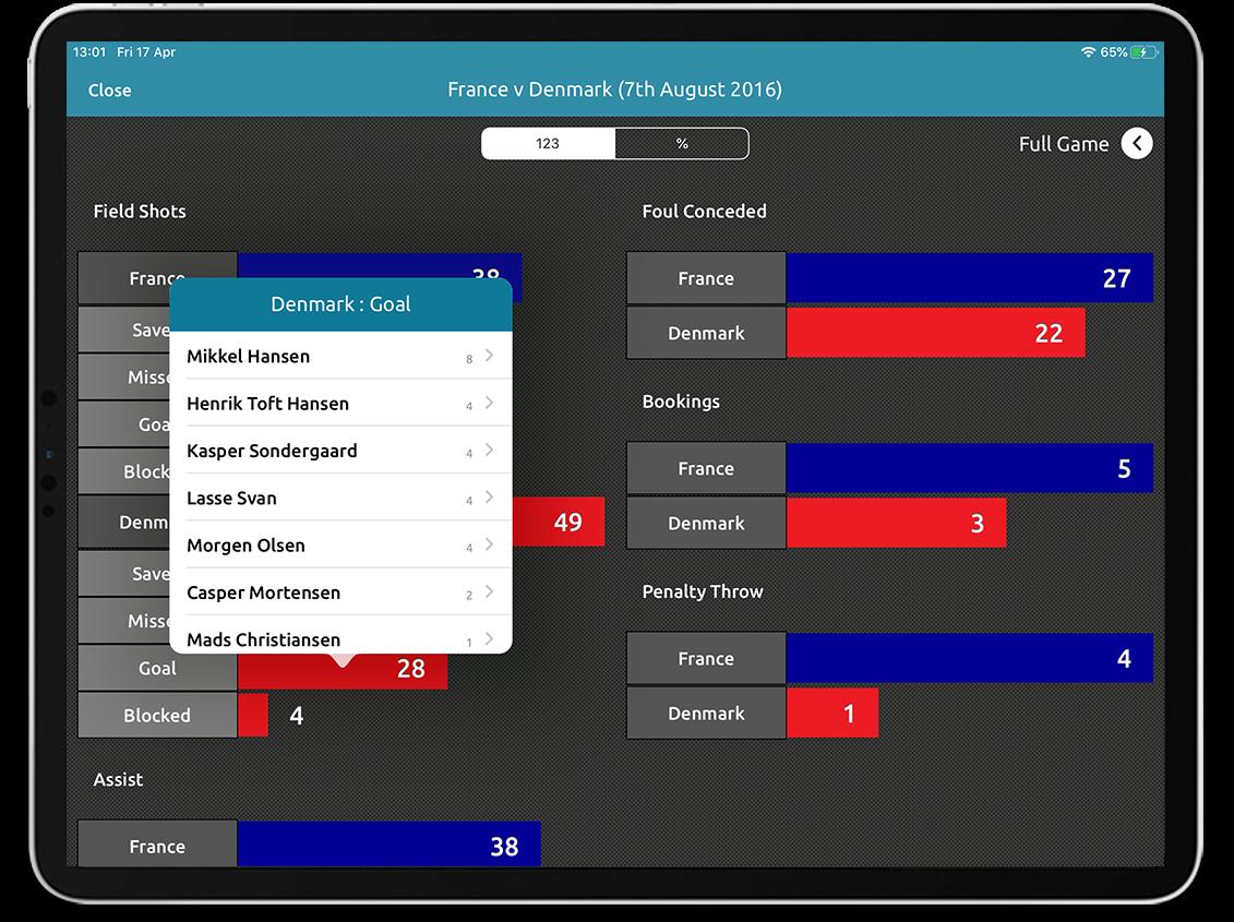 Handball live stats on Performa Sports iPad app