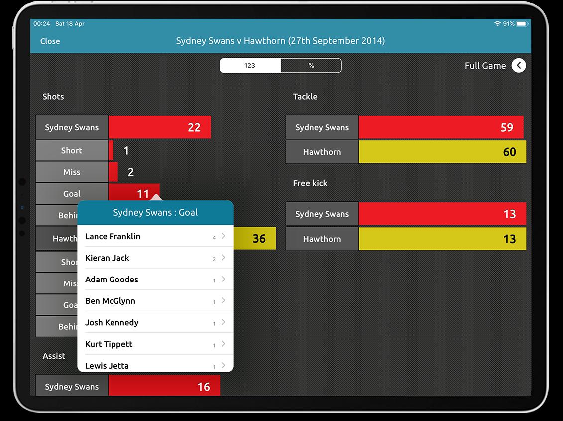 Australian Rules Football live stats on Performa Sports iPad app