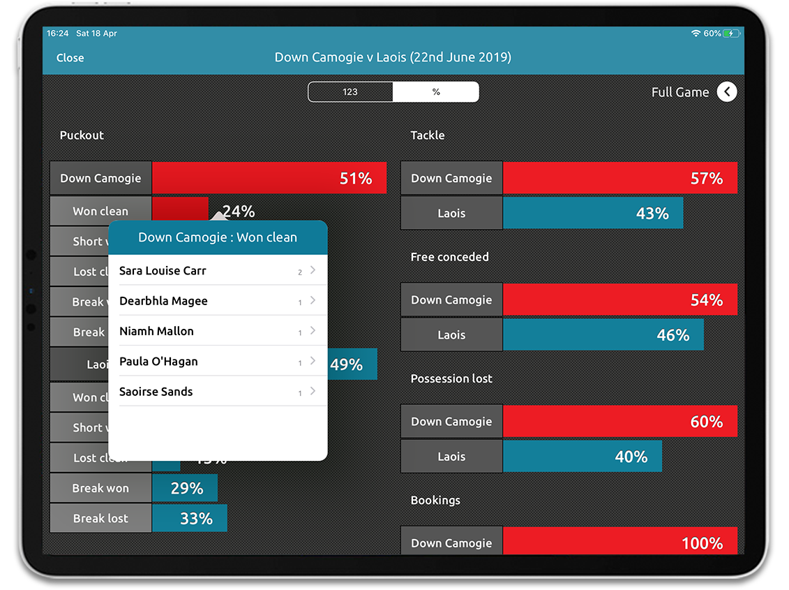 Camogie live stats on Performa Sports iPad app