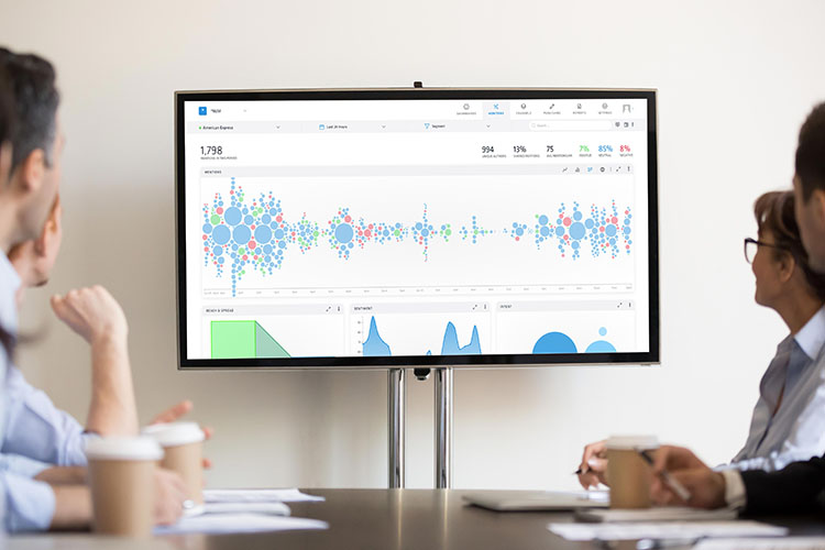 Nuvi's Language Engine provides more compelling data points for analysis that is displayed in an easily digestible manner. Determine sentiment, vulgarity, verb tense, and subjectivity of a social media post in seconds