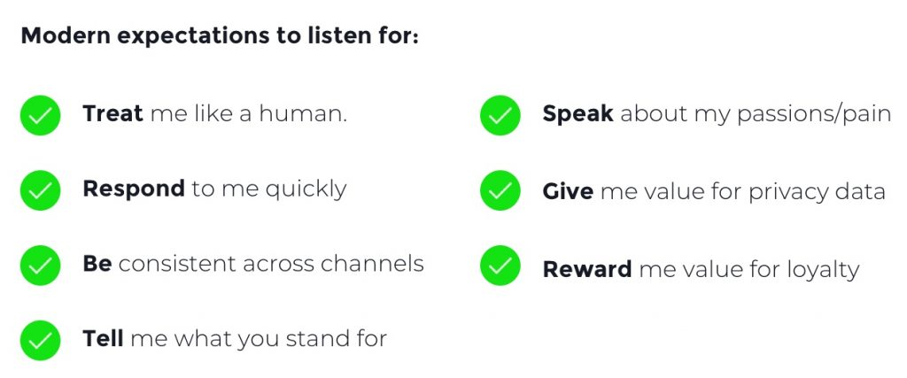 This image from Nuvi's Customer Experience Guide explains customer's expectations. The title, in black, reads: Modern expectations to listen for. The list is bulleted with green circles that have a check box in them. There are seven bullets, four on the left and three on the right. They are as follows: Treat me like a human, Respond to me quickly, Be consistent across channels, Tell me what you stand for, Speak about my passions/pain, give me value for privacy data, reward me value for loyalty.