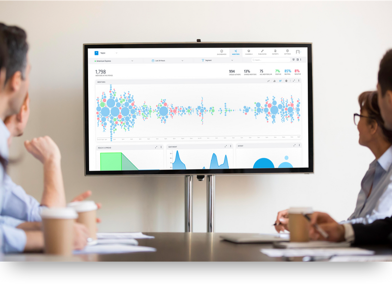 Several employees sit at a table looking at a screen that shows Nuvi Listen. Nuvi Listen is great for market research because, as this image shows, it shows the sentiment of company's audience, what conversations are trending, what products people like or dislike, and so much more.