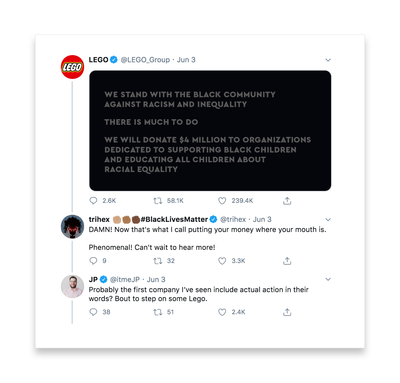 This tweet by LEGO reads We stand with the Black community against racism and inequality. There is much to do. We will donate $4 million to organizations dedicated to supporting Black children and educating all children about racial equality. trihex replies DAMN! now that's what I call putting your money where your mouth is. Phenomenal! Can't wait to hear more. JP also replies and says Probably the first company I've seen include actual action in their words? Bout to step on some Lego
