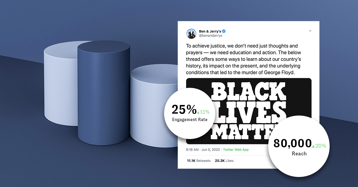 Ben and Jerry's Black Lives Matter support Twitter statement which is referenced in the article was found through Nuvi's platform. A dark blue image is its background. Three cylinders stand behind the post and to the left. Two are light blue and the other is the same shade as the background.