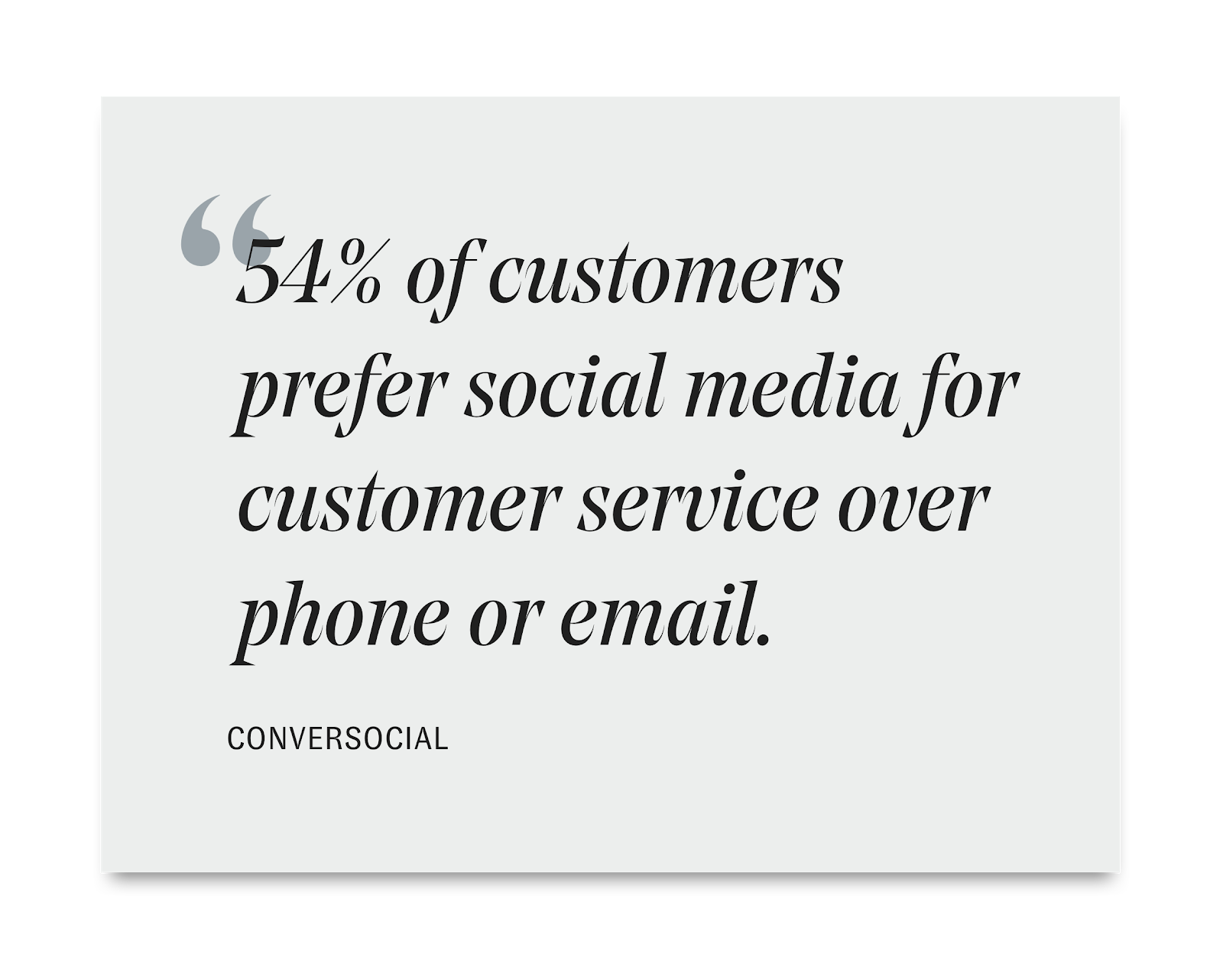 This quote reads: 54% of customers prefer social media for customer service over phone or email. The quote is in a light green box.