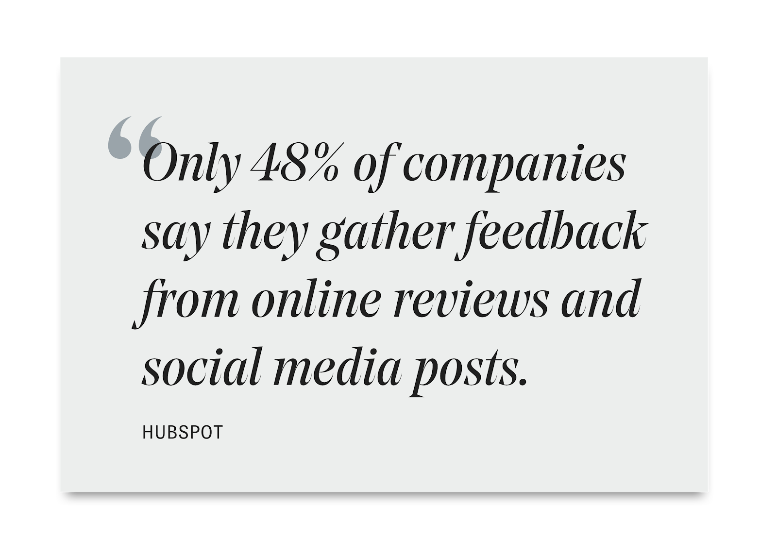 """A quote by Hubspot reads: """"Only 48% of companies say they gather feedback from online reviews and social media posts."""" Data from these sources is a necessity for building brand loyalty today"""