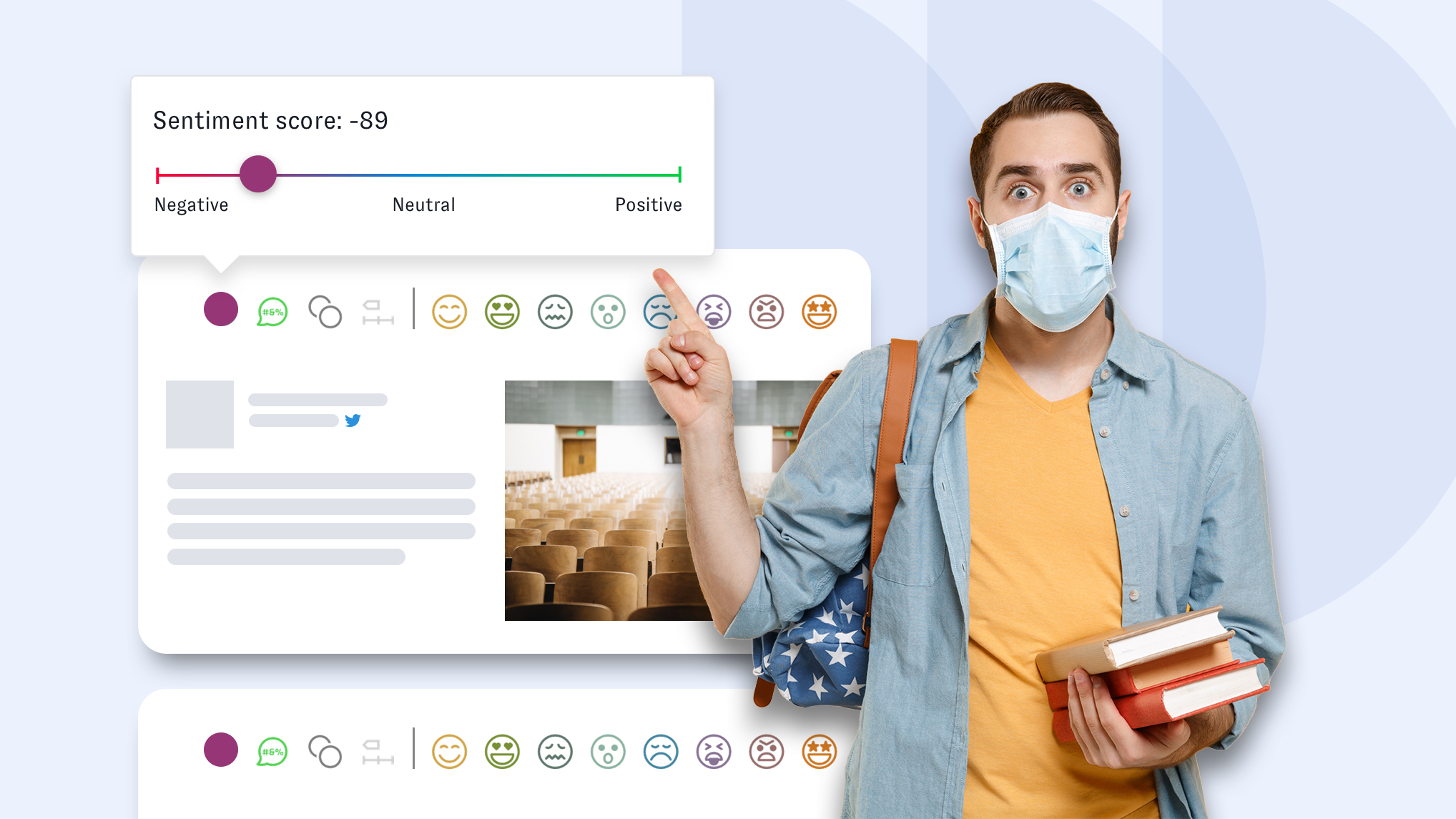 A young man with a mask is holding three textbook and has a backpack strapped over one shoulder. He is looking worried and is pointing up with his right hand. He is pointing at Nuvi's sentiment score bar that shows a negative 89 in sentiment around university discussion. The sentiment score bar points to a dark reddish purple dot on the mention card Nuvi's social listening software pulled from Twitter, in this case. The Tweet also shows the emotions of the author of the post. The content is replaced with gray lines but there is a picture of a lecture hall with lots of ordered wooden-backed chairs. Below that mention card is the top of another, which suggests there is a lot to this social media discussion. The various mentioned are gathered via Nuvi's social listening platform and enterprise marketing platforms