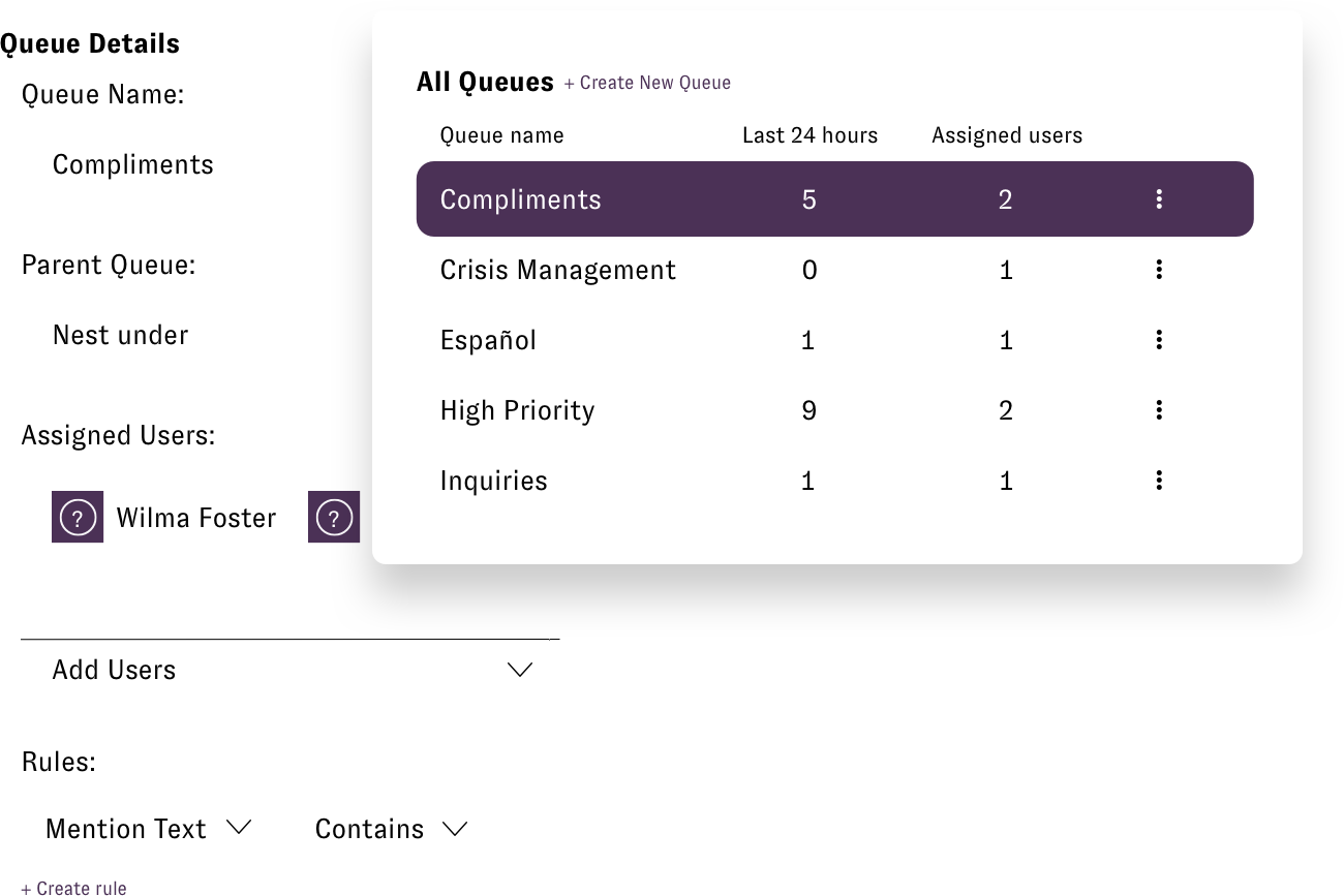 Nuvi Engage allows Enterprise Customer Service Managers set up the queues that customer engagement messages will be sent to. This on lists the Queue name to the left, which is Compliments, then the Parent Queue, which this Queue doesn't have, and then the Assigned users, which in this case is a woman named Wilma Foster. In a box to the left is a list of all the customer engagement queues, how many messages they've had in the last 24 hours and the number of assigned users per queue.