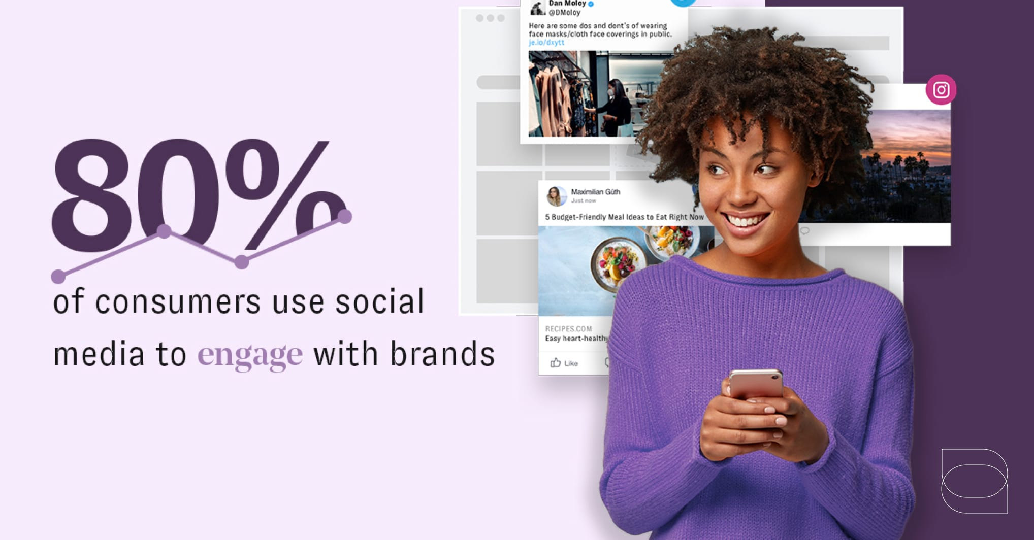 Social listening AI assists Social Engagement marketing because 80% of consumers use social media to engage with brands, as this images says in purple text. But social can be overwhelming especially for enterprise brand so they need social listening AI to filter and auto-categorize messages to the right teams, as the image of a woman with her phone and multiple social images hovering behind her show.