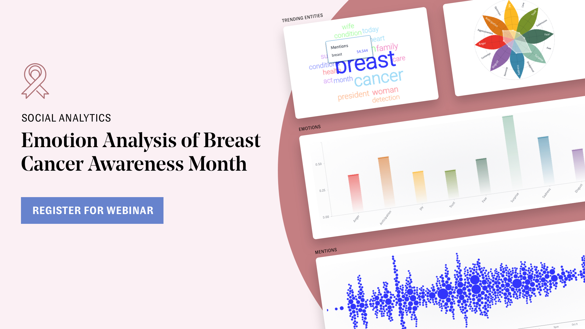 Social Analytics: Emotion Analysis of Breast Cancer Awareness Month. Several social media analytics dashboards show key analytic metrics used in the analysis: emotion analytics, mentions, and trending phrases.