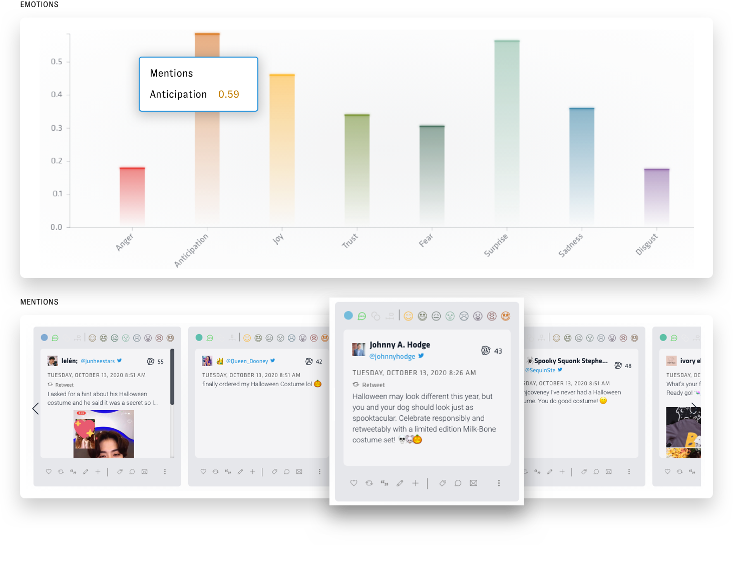 One of these two social analytics dashboards represents emotions in a bar chart and the dashboard below that one is a scrolling row of social mention.