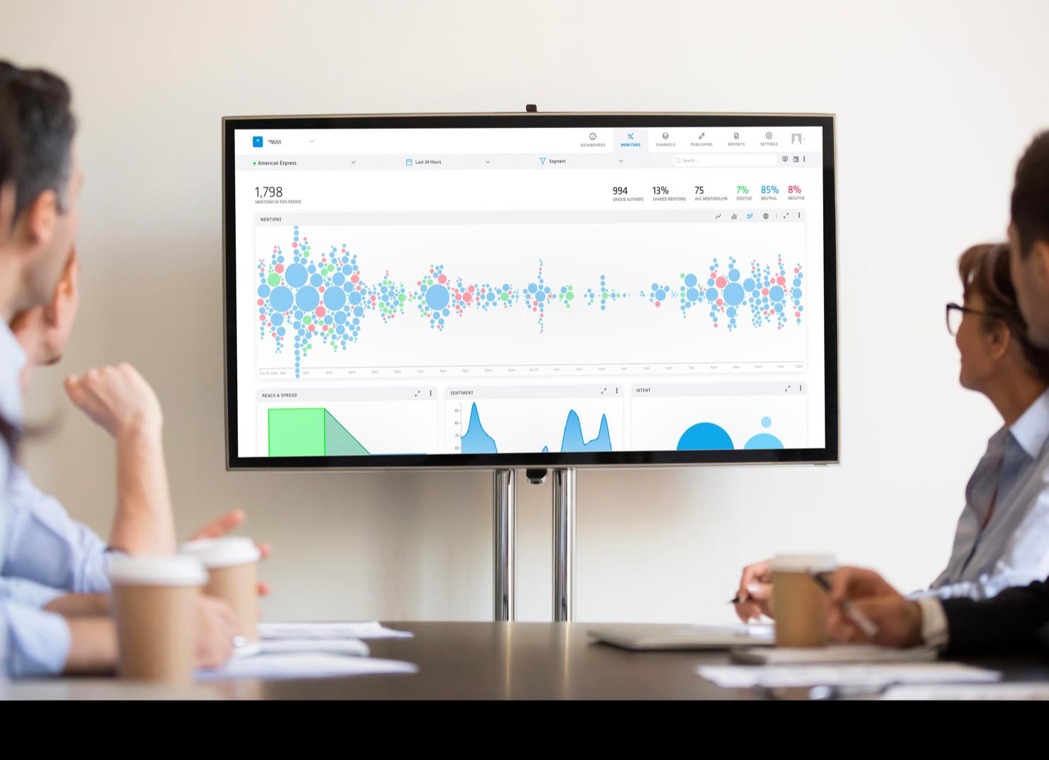 Customer analytics tool
