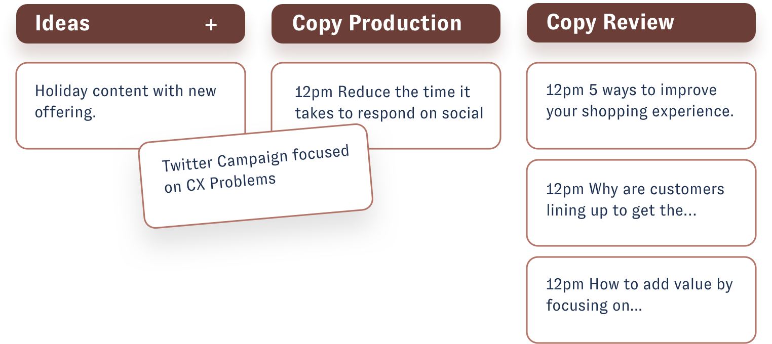 Full control on social media posts