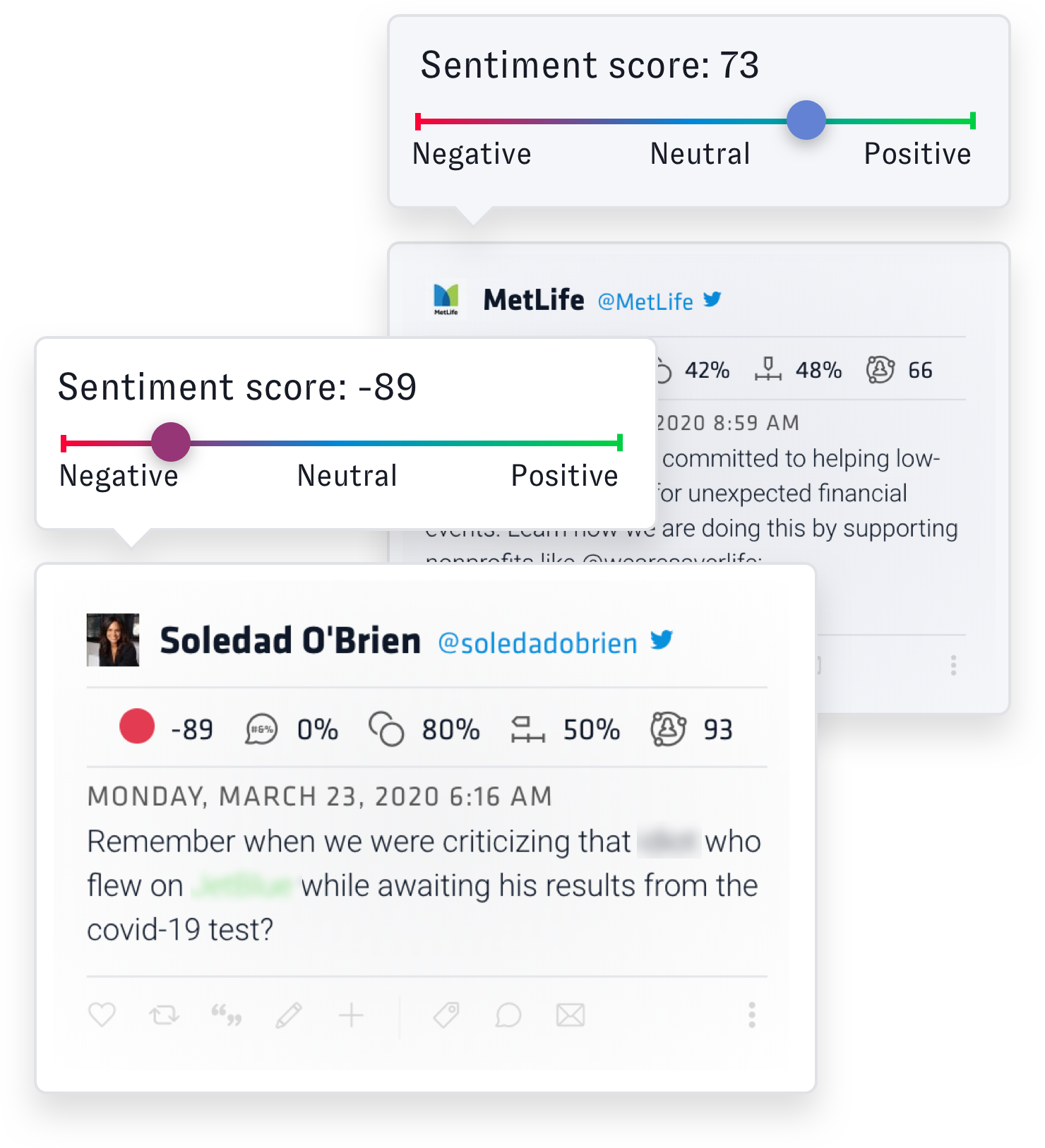 Sentiment scale