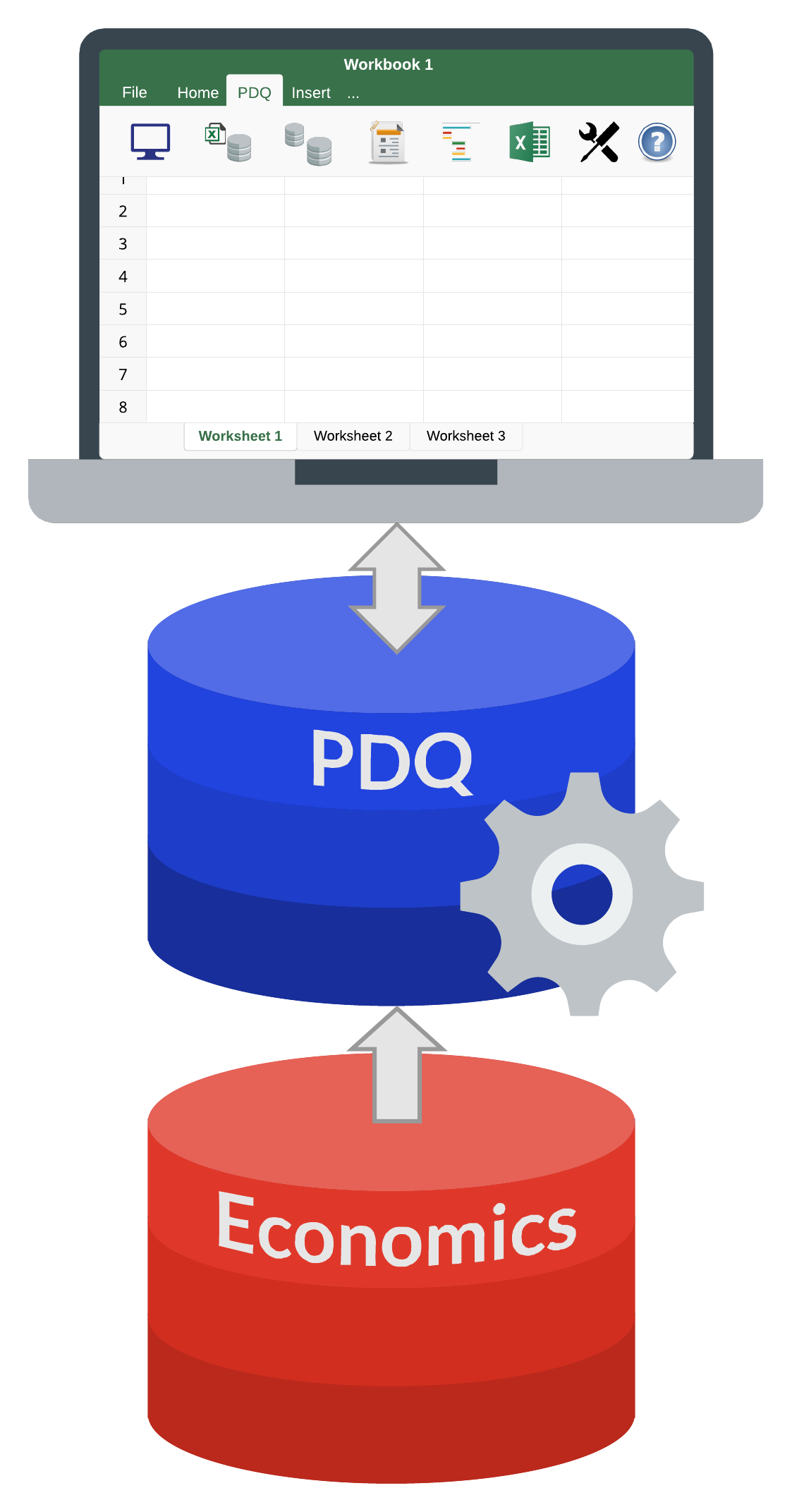 PDQ database drawing data from economics database and relaying it to Excel user interface.