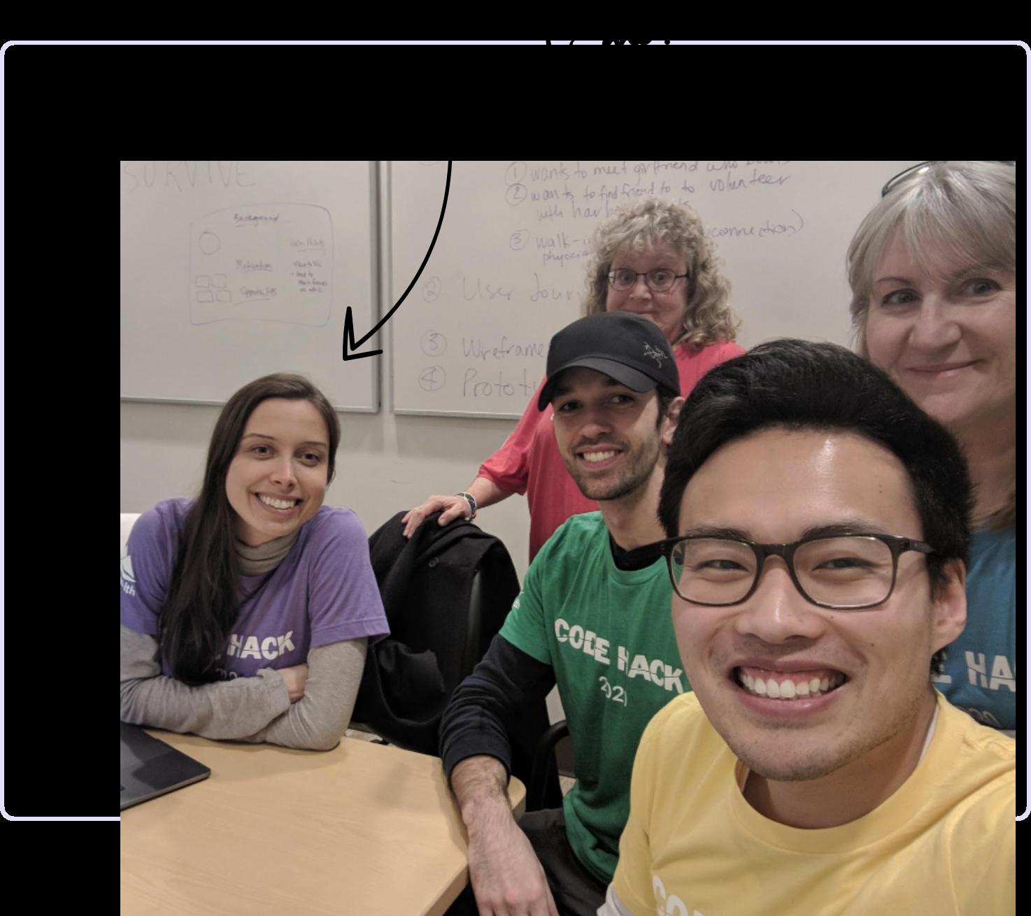 Group photo of five team members