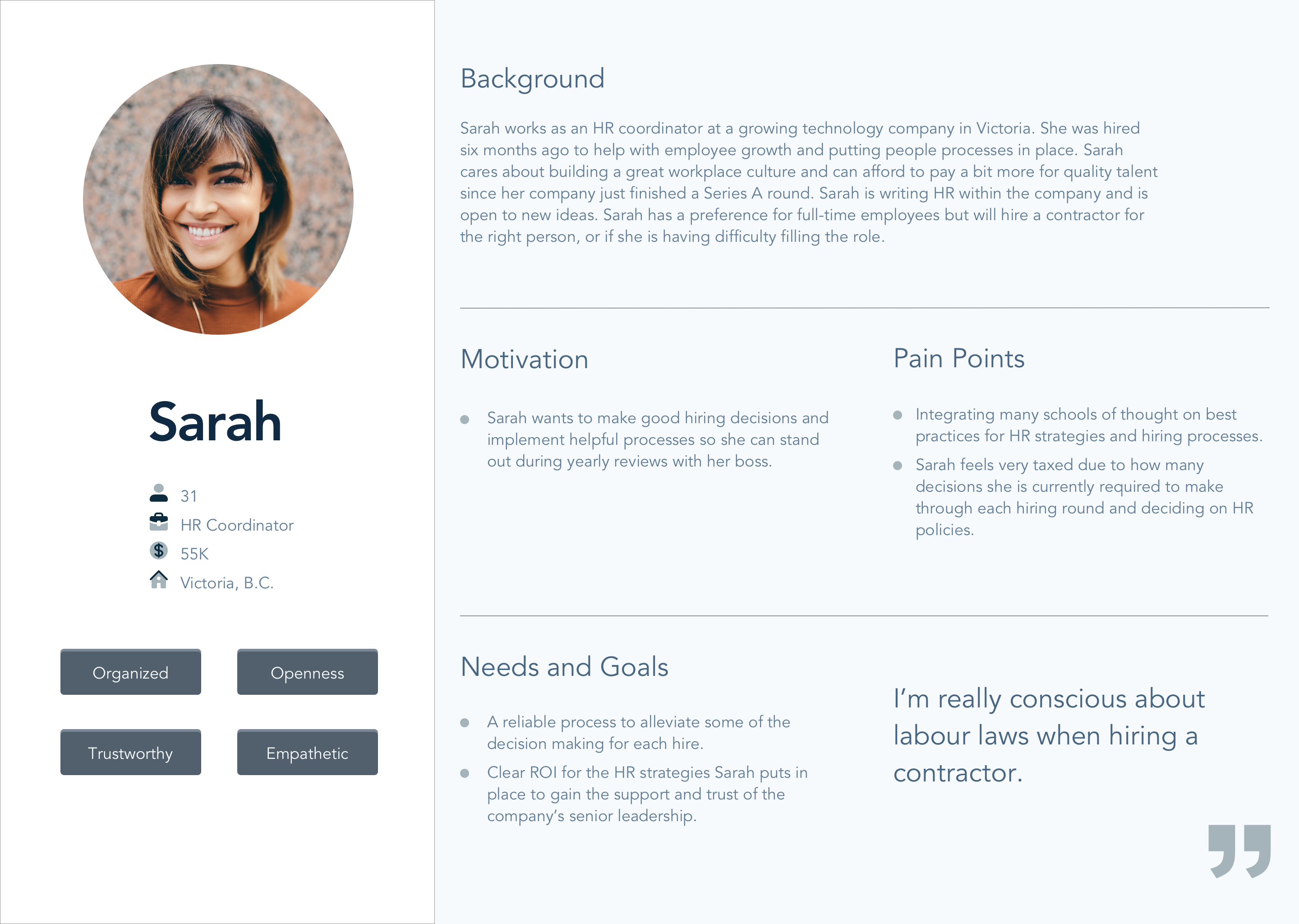 User persona of a business