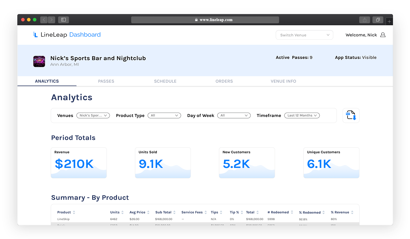 Analytics Dashboard View