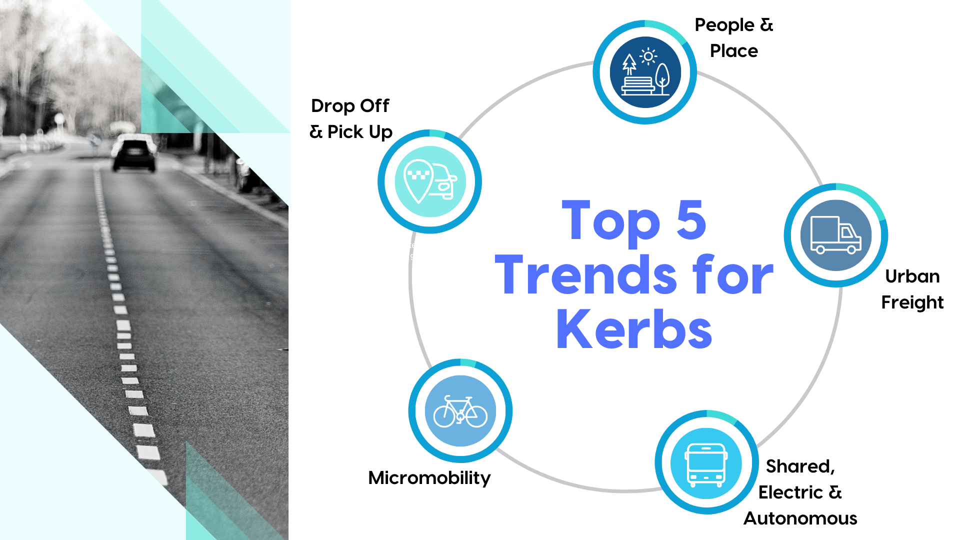Spot's top 5 trends for kerbs in 2021
