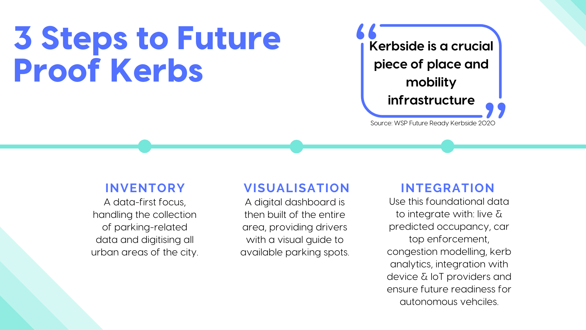 Spot Parking's 3 steps to future proof kerbs for better mobility and parking