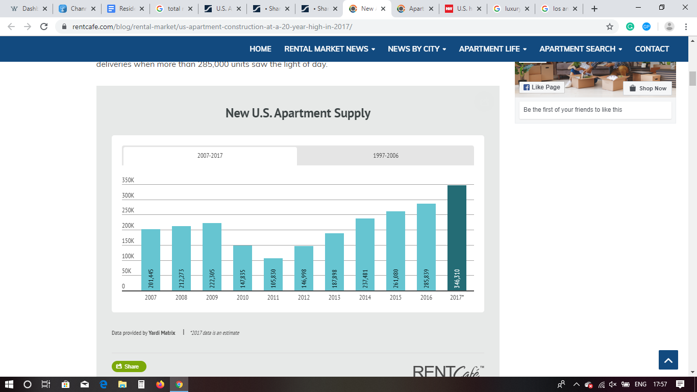 new US carpet supple (number of units)