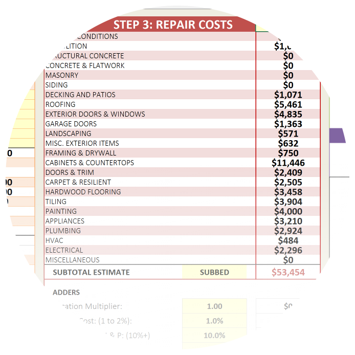 House Flipping Spreadsheet Repair Costs