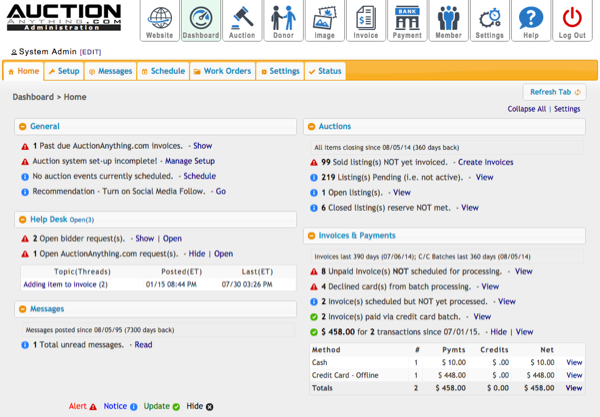Admin Management Console - Dashboard Home