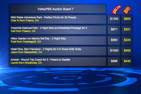 Auction Board Example with High Bidder