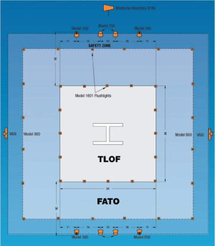 Lighting diagram for large heliport